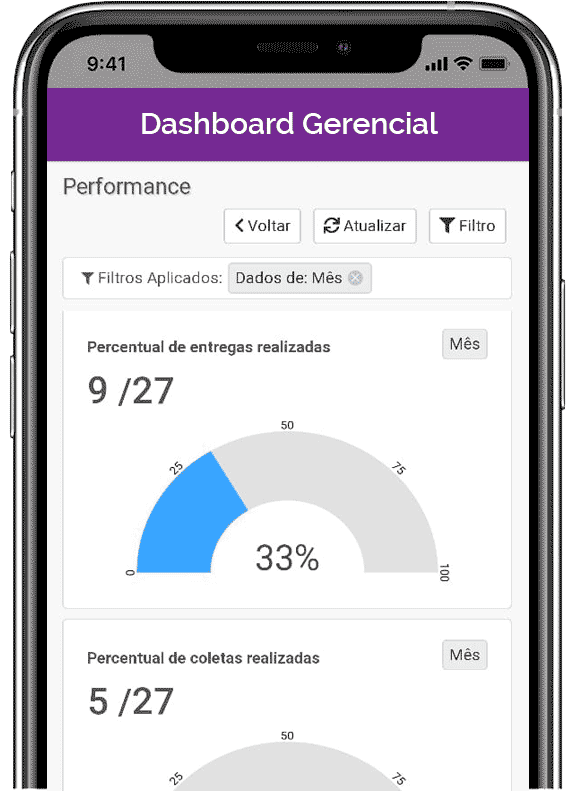 dashboard-logistica-app-umovme