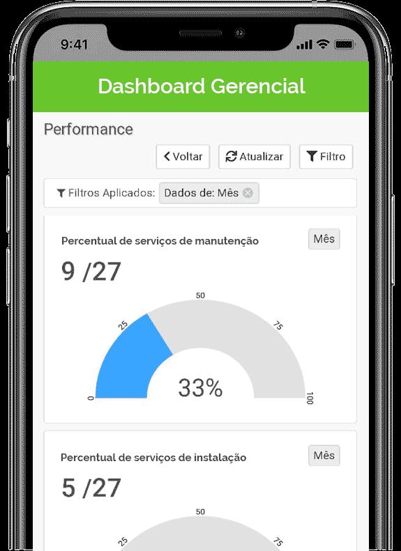 dashboard-app-umovme