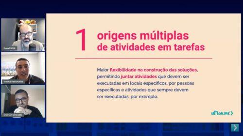 Destaques de trade marketing da plataforma uMov.me