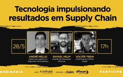 tecnologia no supply chain