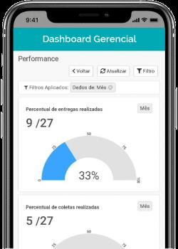dashboard-gerencial-app-umovme